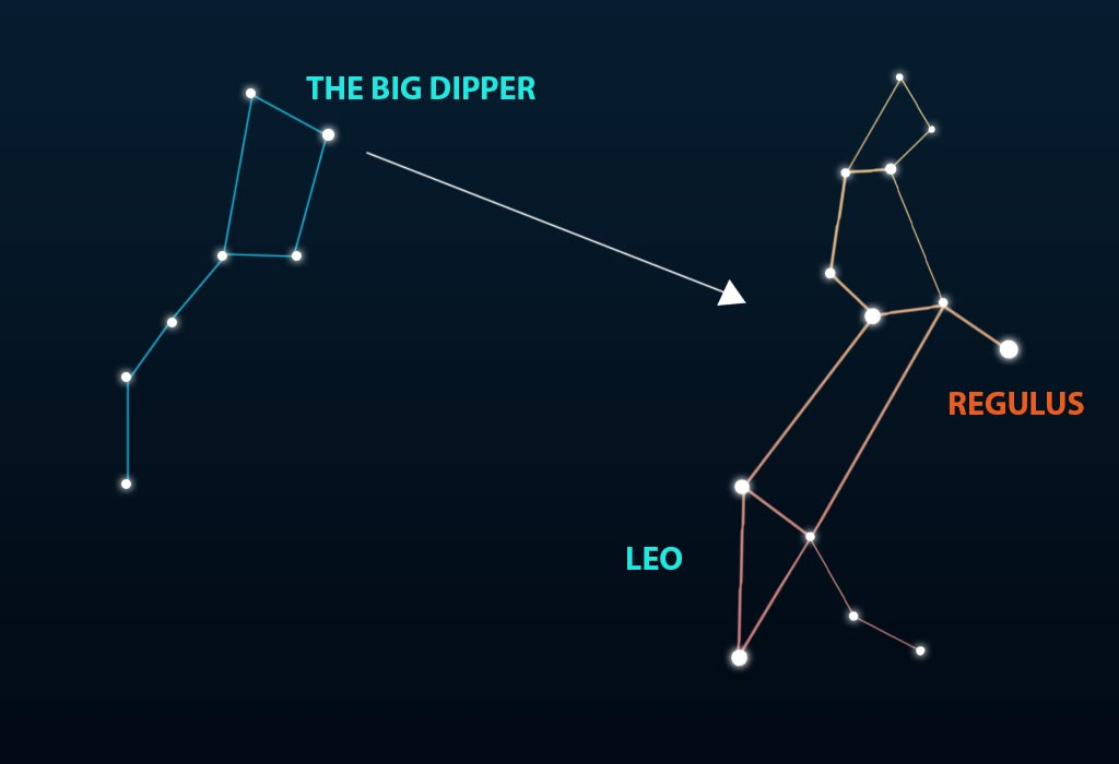 find Leo constellation