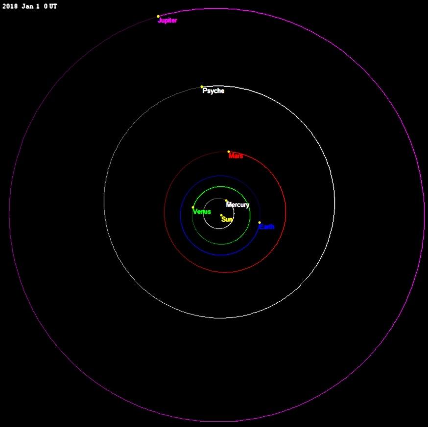 16 Psyche orbit and location