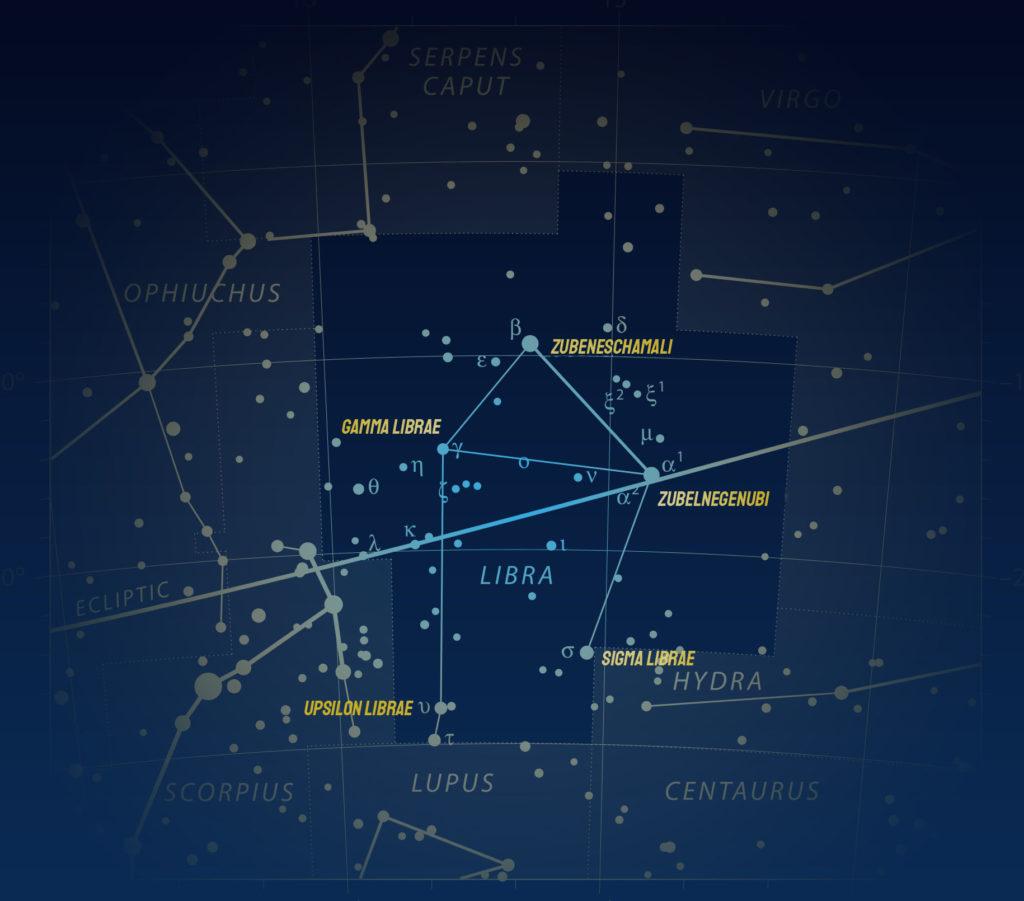 Stars in the Libra constellation