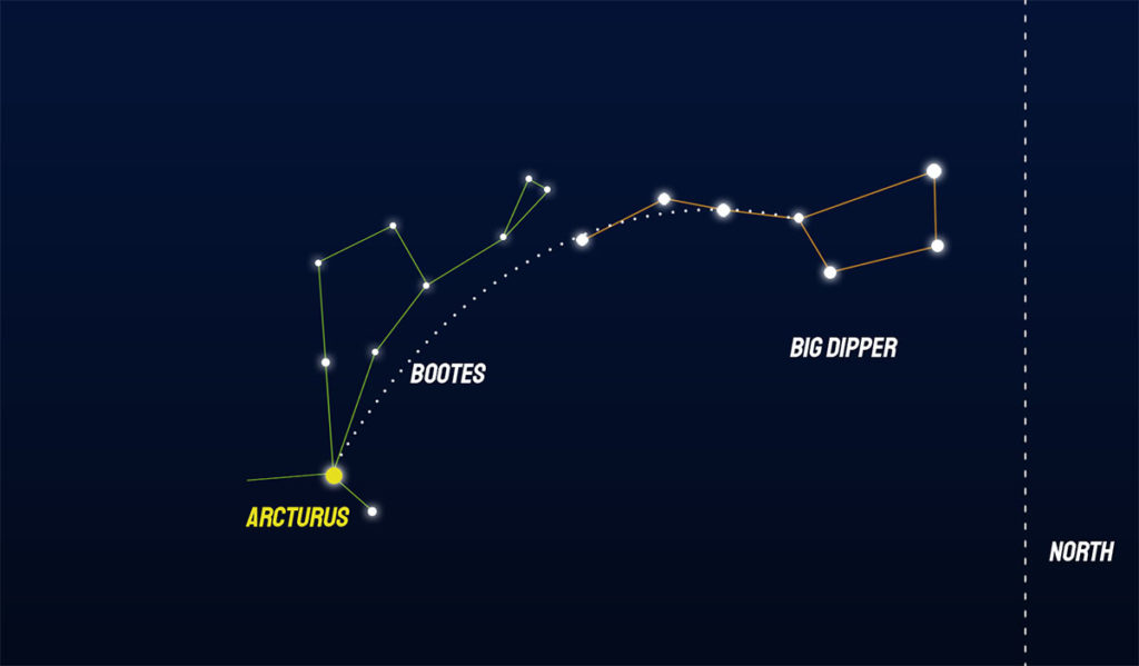Find the Bootes constellation