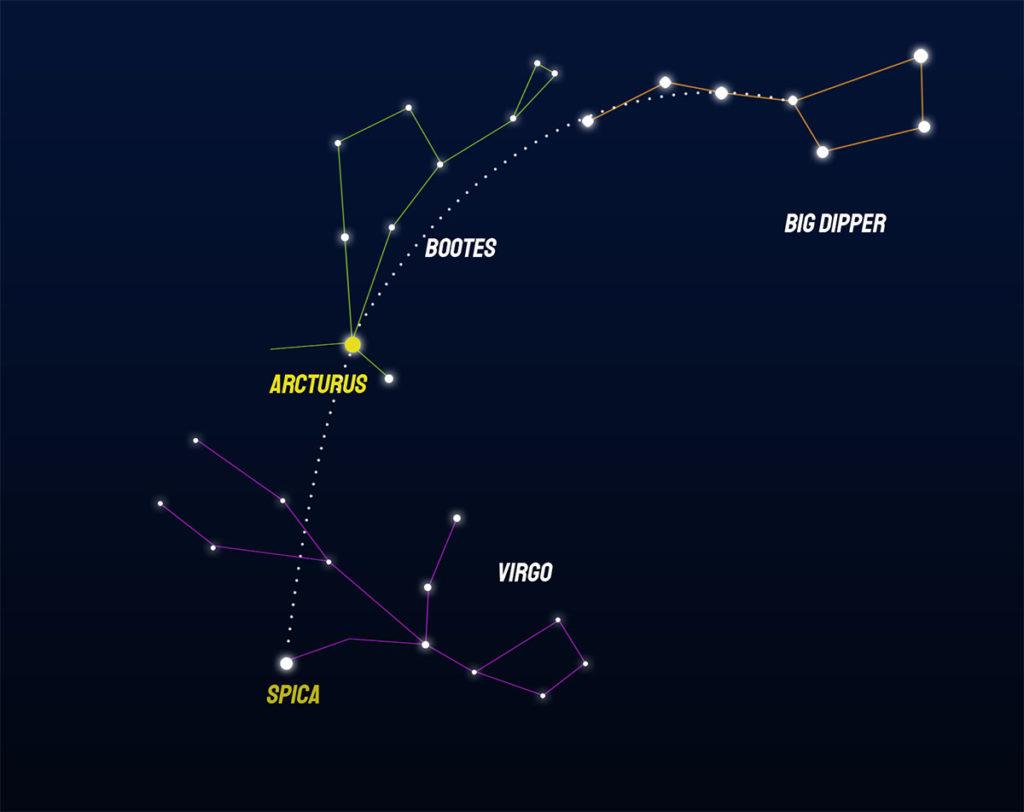 Find the Virgo constellation