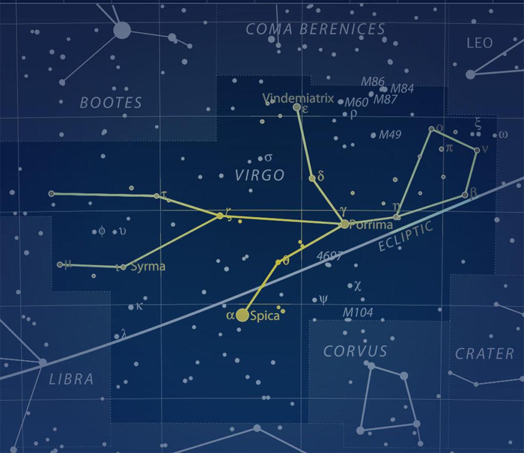 Virgo constellation shape and stars